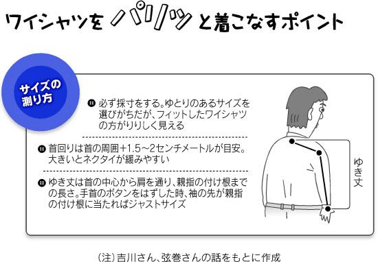 ワイシャツサイズ選び方日経新聞格安激安でもキメル.jpg
